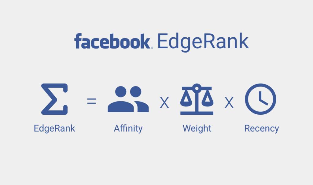 what-does-bump-mean-on-facebook-edgerank-algorithm