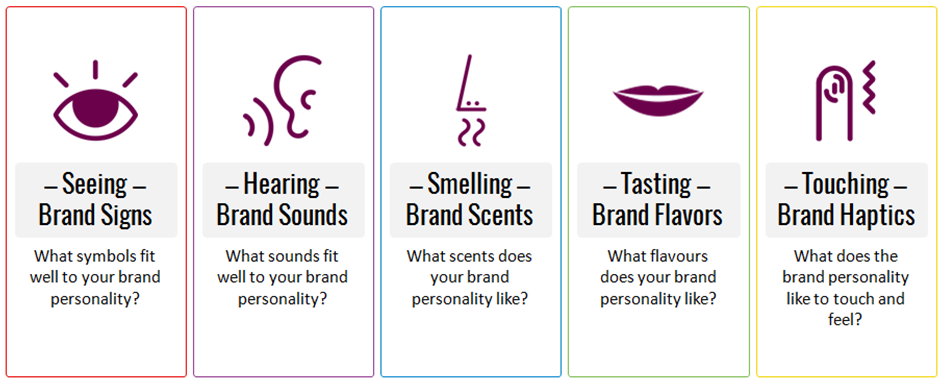 which-strategy-best-helps-a-famous-brand-company-reach-consumers-brand-expression