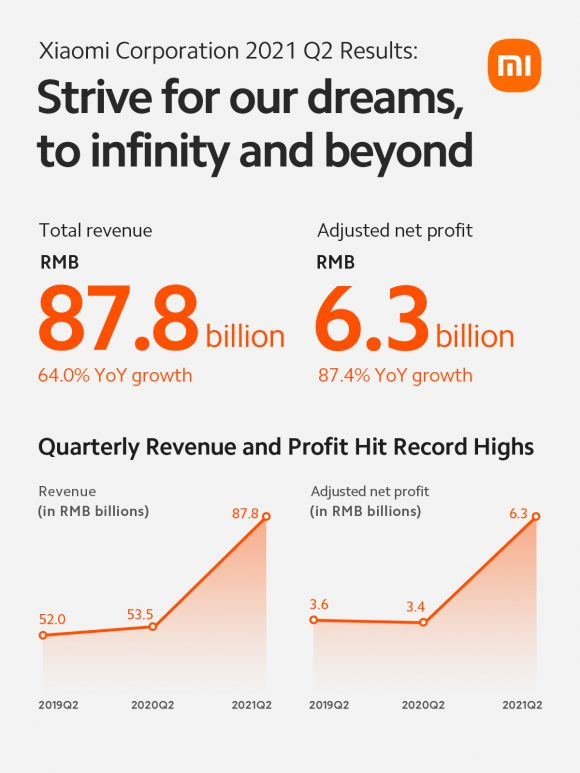 which-strategy-best-helps-a-famous-brand-company-reach-consumers-xiaomi-stats
